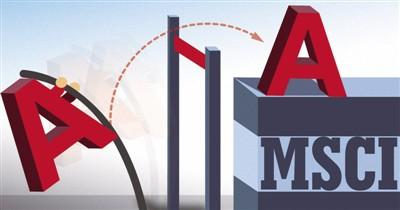 MSCI指数中国业务负责人华楠:已编制覆盖A股中概股和港股的MSCI指数