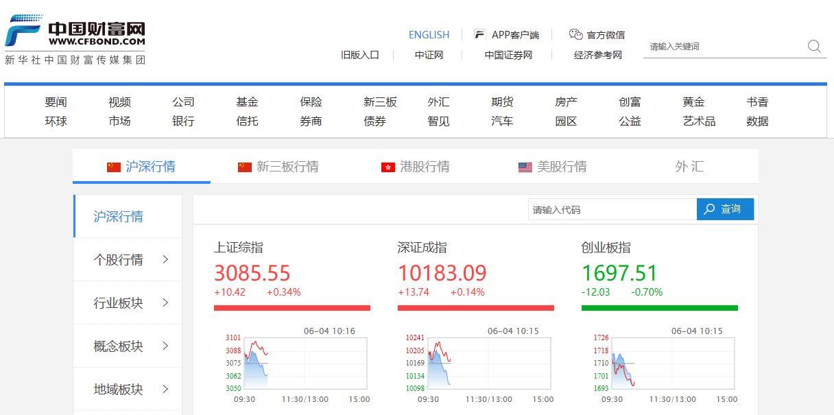 中国财富网行情中心全新改版上线