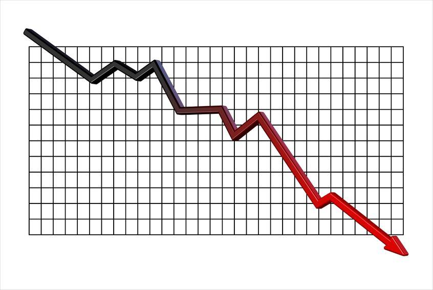 午后股指加速下跌 沪指跌幅逾1%
