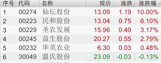 WeChat 圖片_20180711134051