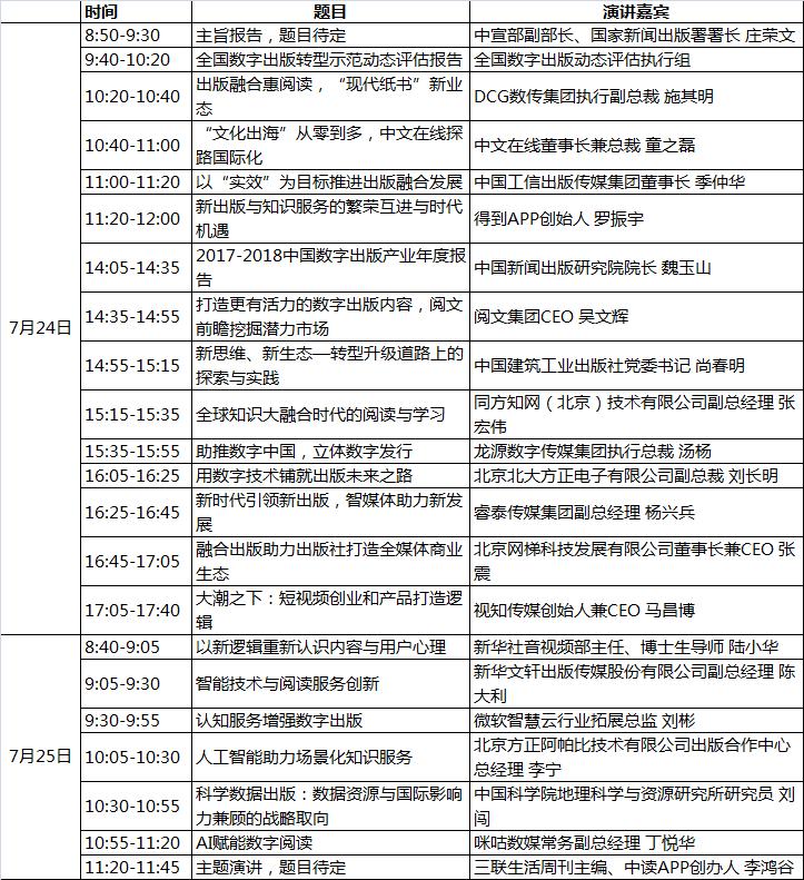 第八届中国数字出版博览会将举办十余场分论坛,罗振宇等大咖亮相