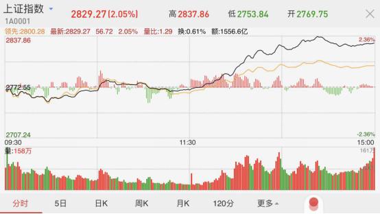理财新规落地 分析称利好银行股