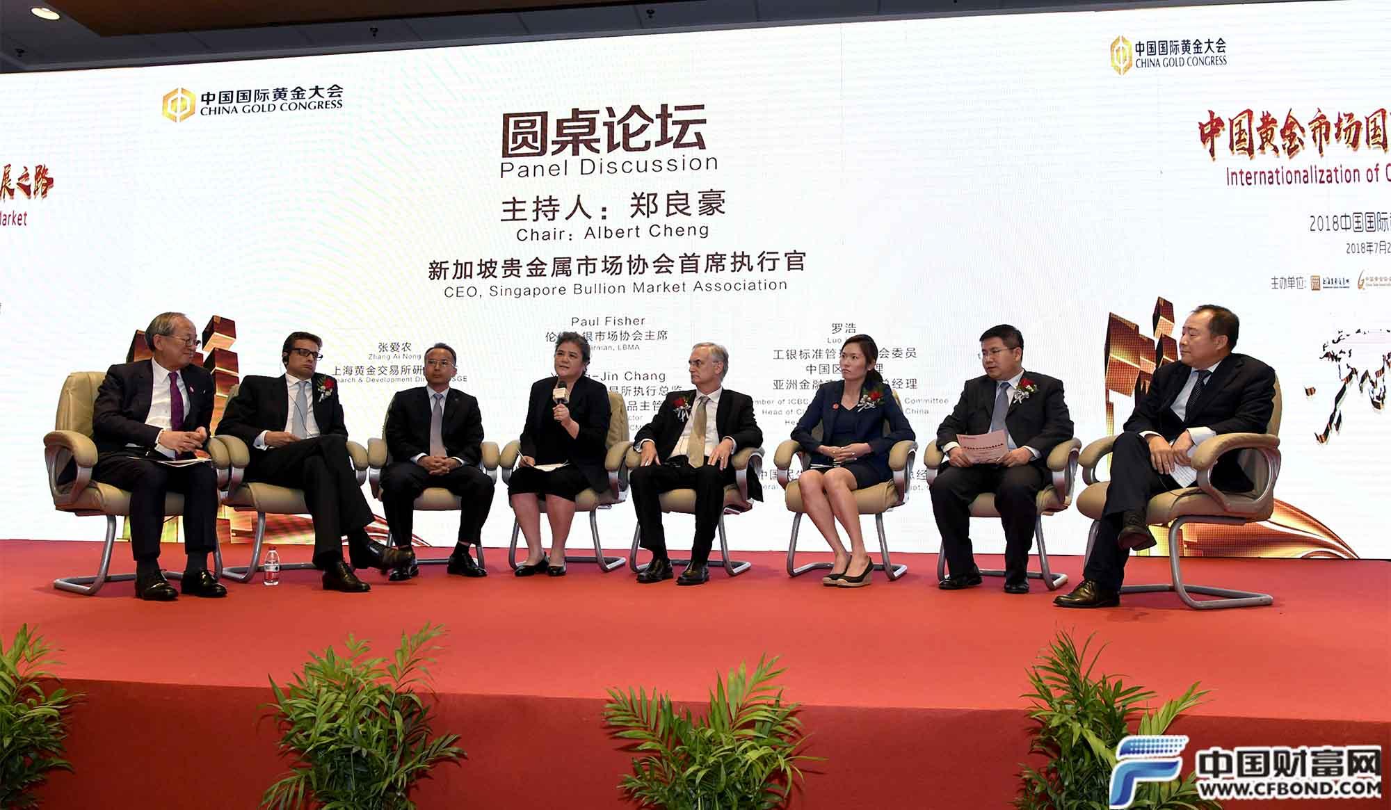 中国黄金市场国际化发展之路圆桌论坛全景