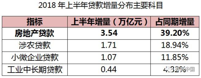 北京有银行首套房贷利率上调40%!多个城市大动作,楼市调控还是银行钱紧?