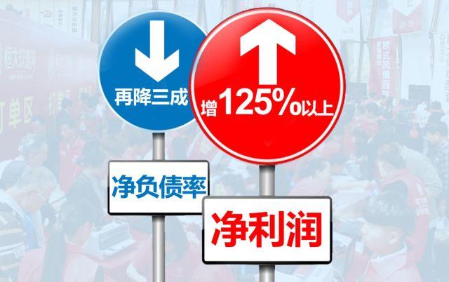 恒大发布盈喜:半年净利超520亿 负债率再降三成