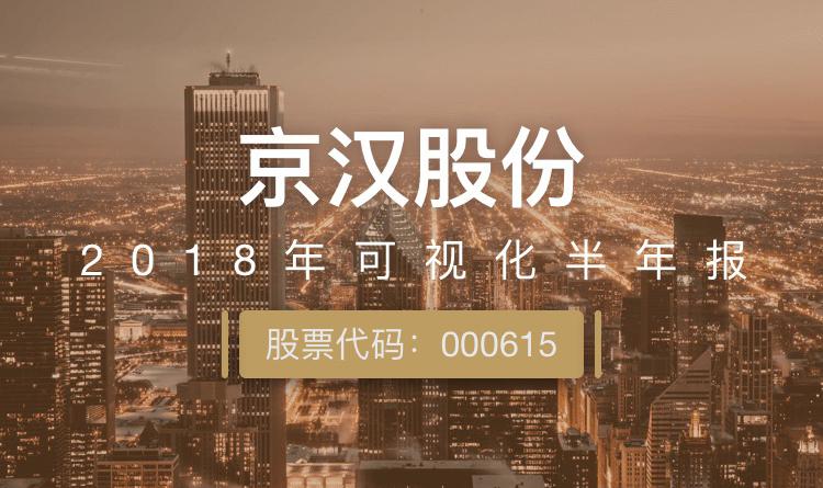 一图读财报:京汉股份上半年净利润同比增长110.95%