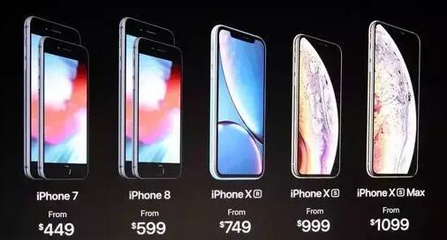"""12799元!史上最贵iPhone亮相,中国""""特供""""双卡双待!苹果发布会焦点都在这里"""