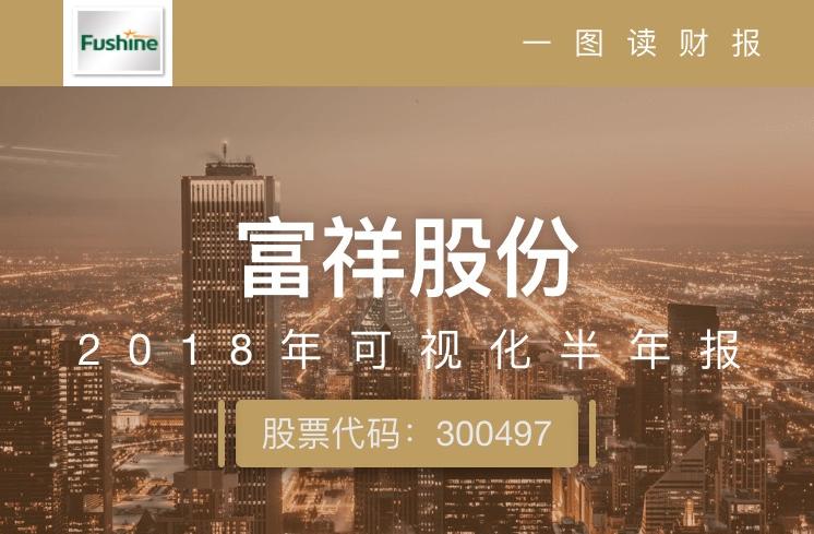 一图读财报:富祥股份上半年净利润同比增长30.55%