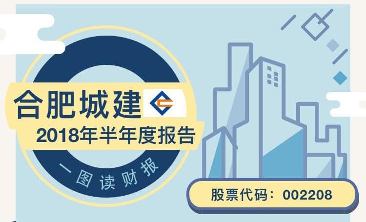 一图读财报:合肥城建上半年净利润同比增长441.48%