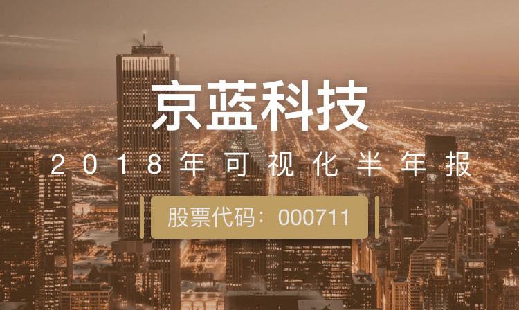 一图读财报:京蓝科技上半年净利润同比增长12.85%