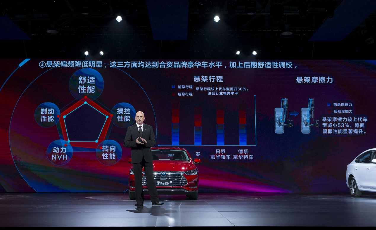 比亚迪秦Pro全擎动力上市 售价7.98万元起