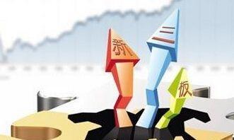 重庆市金融办加快推动新三板企业融资