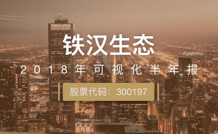 一图读财报:铁汉生态上半年净利润同比增长42.93%