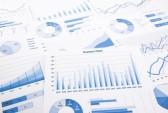 美企三季报盈利或延续两位数增长