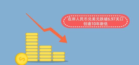 """央行""""稳汇率利器""""将缓解人民币贬值压力"""
