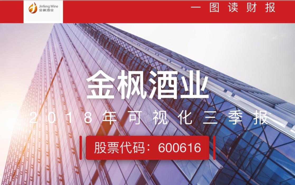 一图读财报:金枫酒业前三季度营业收入5.81亿元