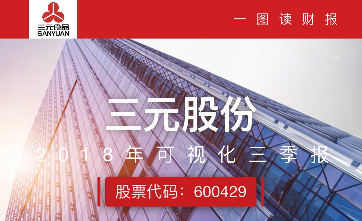 一图读财报:三元股份前三季度营收同比增长21.07%