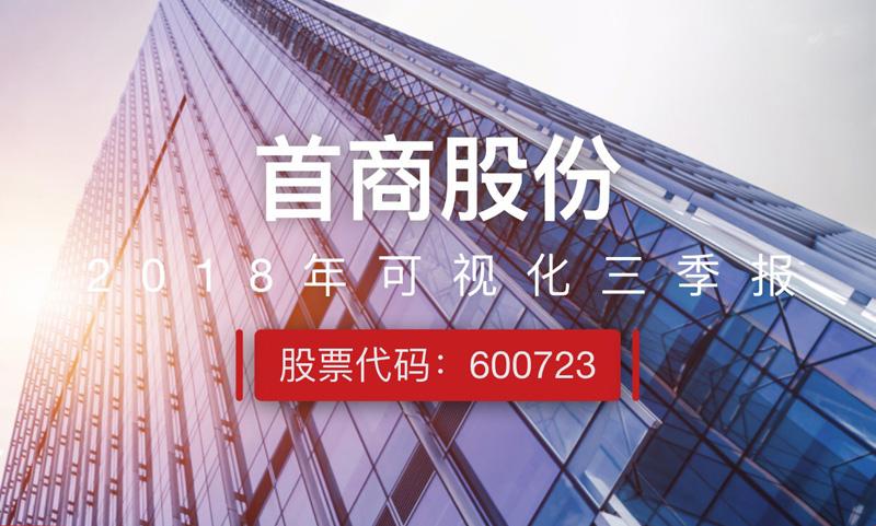 一图读财报:首商股份前三季度净利同比增长11.54%