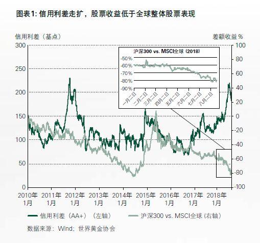 中国投资者为何可以受益于黄金?