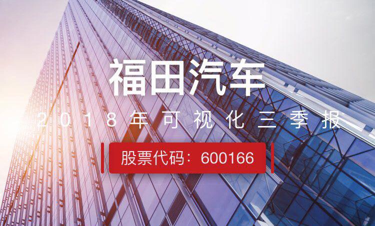 一图读财报:福田汽车前三季度实现营收311.00亿元