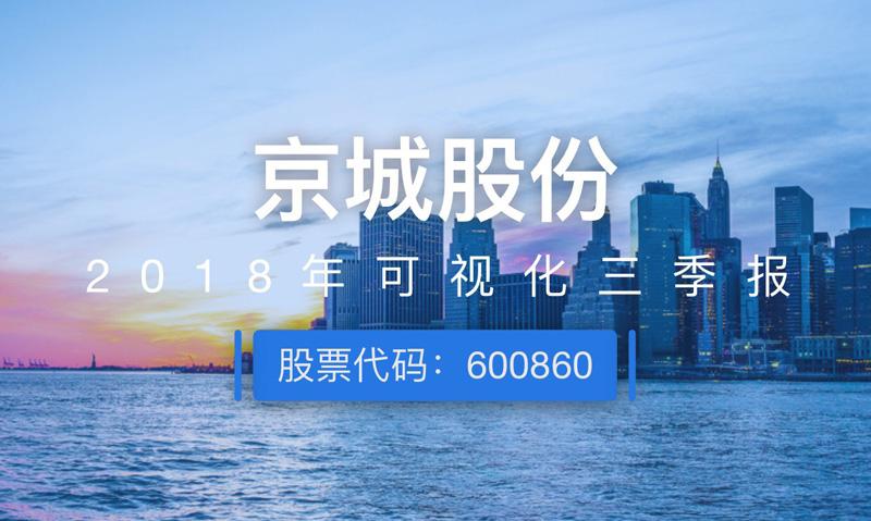 一图读财报:京城股份前三季度净利同比增长35.98%