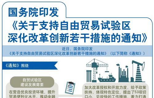 图表:国务院印发支持自贸区深化改革创新的通知