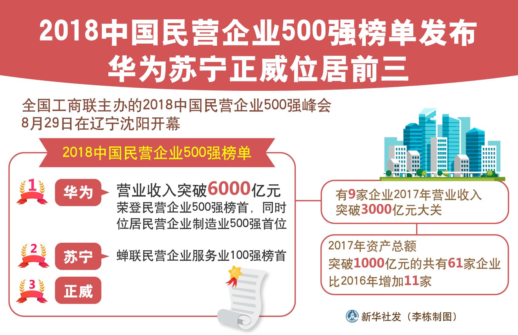 安青松:推动证券业更好服务民营经济高质量发展