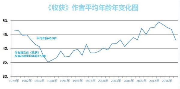 用大数据解读中国文学:以现实主义为主,题材围绕家庭和两性