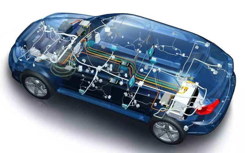 车企加速新能源和智能化布局