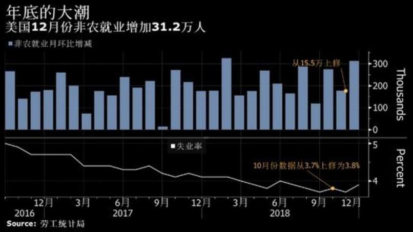 美联储口风转变传遍全球市场,鲍威尔到底说了什么?中国离全面降息不远了?