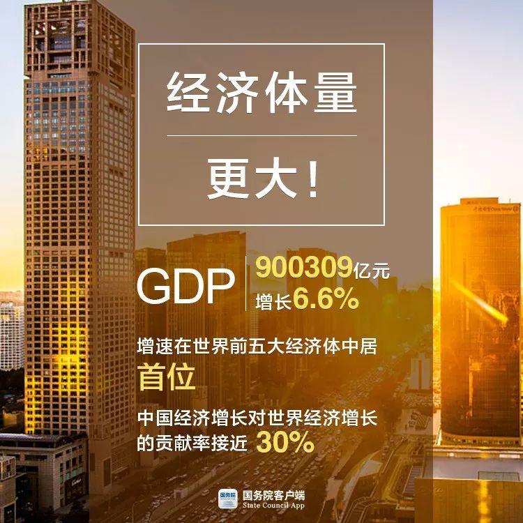 GDP首超90万亿!5张图看2018中国经济亮在哪