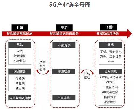 任正非:华为未来5年研发投入超过1000亿美元