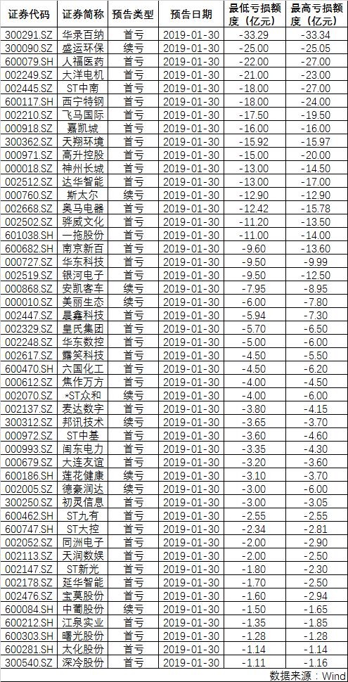 WeChat 圖片_20190130094839