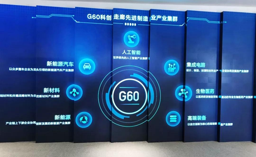 为科创板预热,上证G60指数将发布!