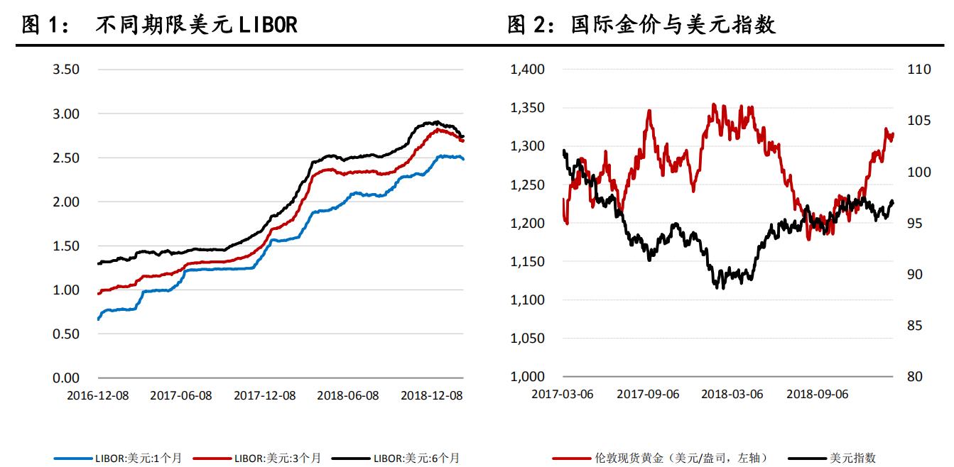 工商银行:黄金上涨不会一帆风顺 中期看涨