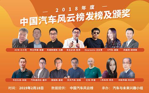 """戰略轉型成效凸顯 奇瑞榮膺""""2018年度風云中國汽車集團"""""""