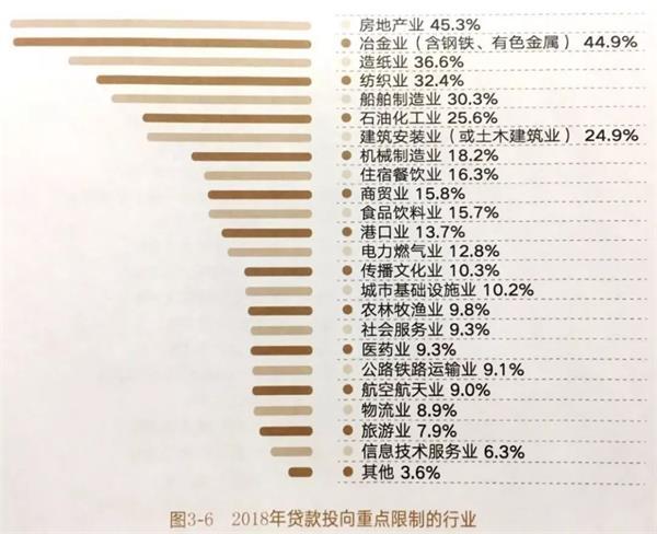 調查2380名銀行家 超七成這麼看房價