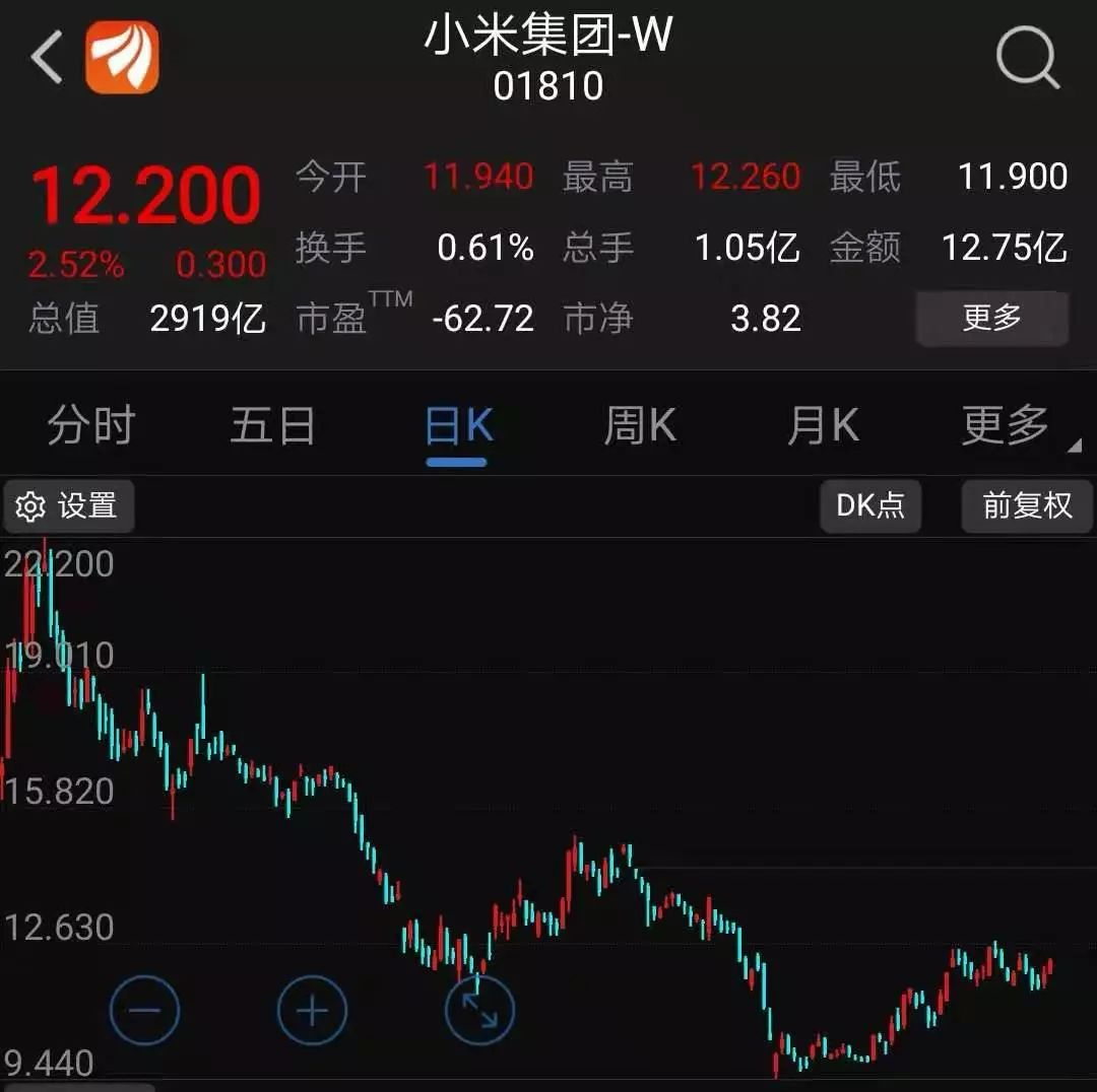 """""""10億賭約""""董明珠贏了!"""