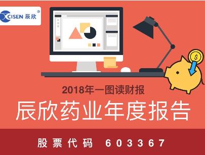 一图读财报:辰欣药业2018年度净利同比增长37.12%