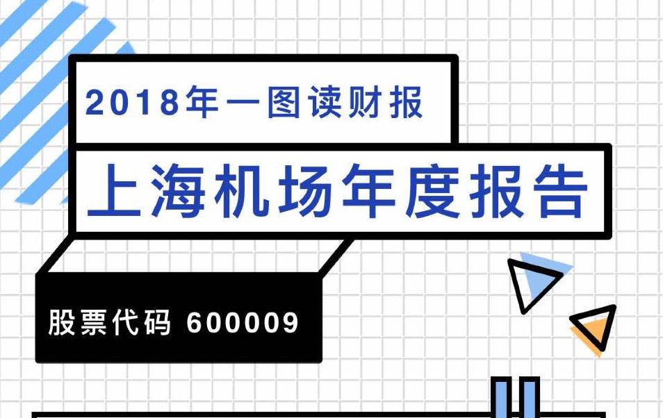 一图读财报:上海机场2018年度净利润42.31亿元