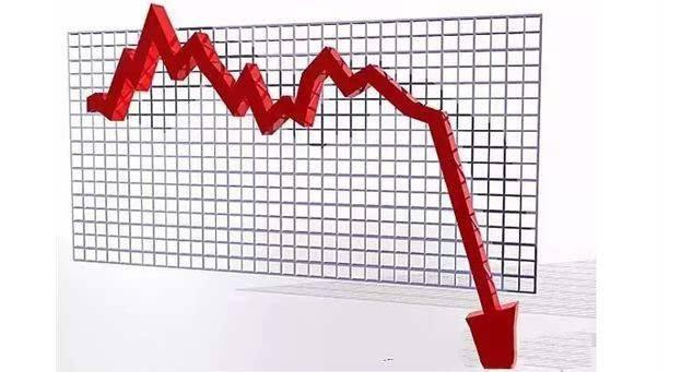 上证综指失守3000点 创业板指跌逾2%