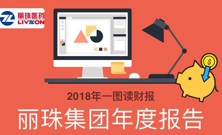 一图读财报:丽珠集团2018年度净利润10.82亿元