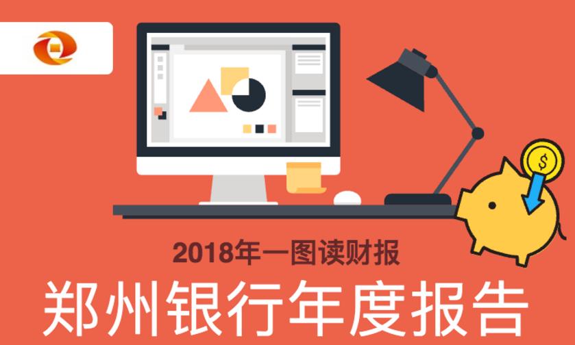 一图读财报:郑州银行2018年度营业收入111.57亿元