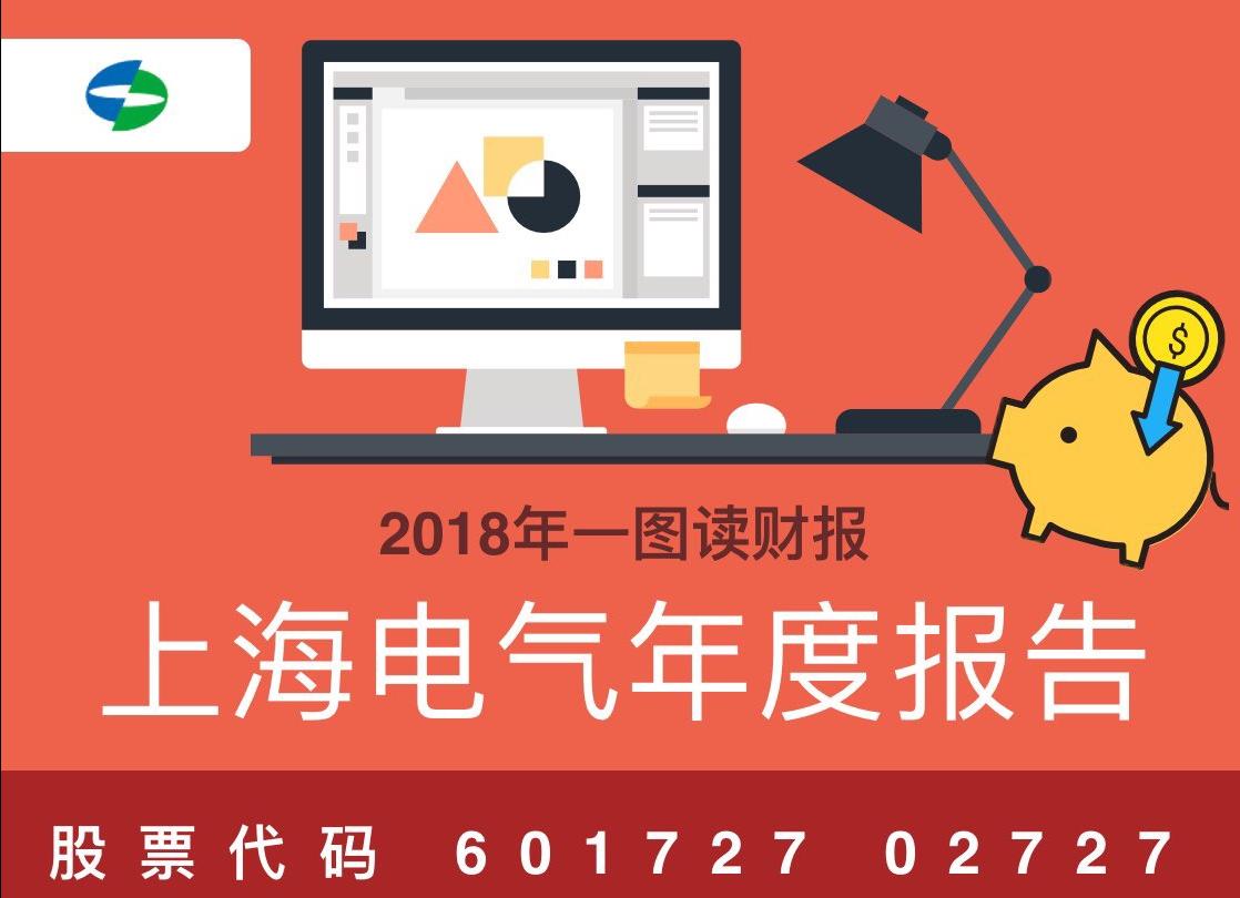 一图读财报:上海电气2018年度营收同比增长27.17%
