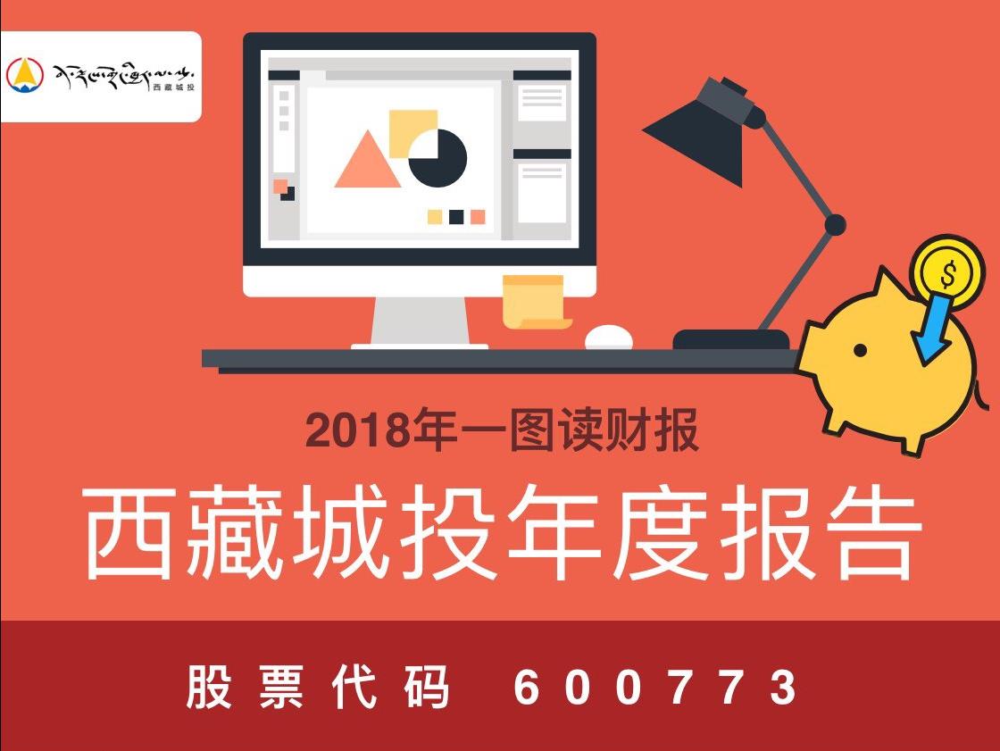 一图读财报:西藏城投2018年度净利同比增长27.17%