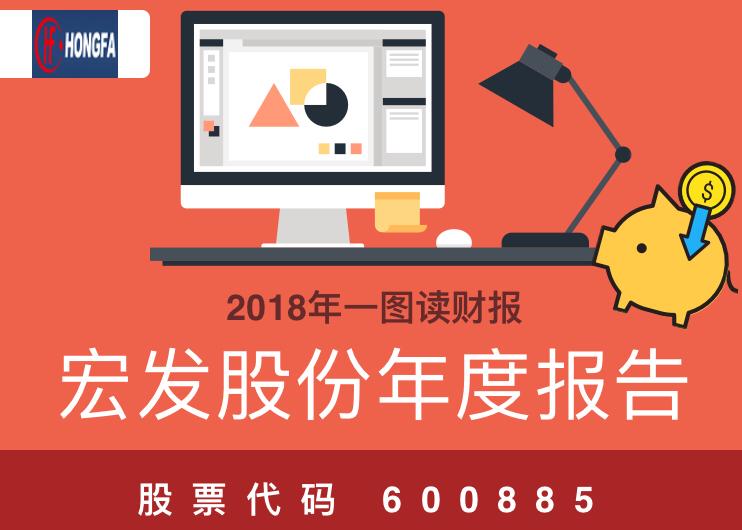 一图读财报:宏发股份2018年度营业收入68.80亿元