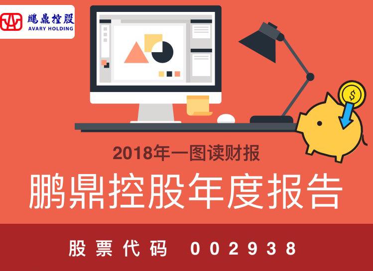 一图读财报:鹏鼎控股2018年度净利同比增长51.65%