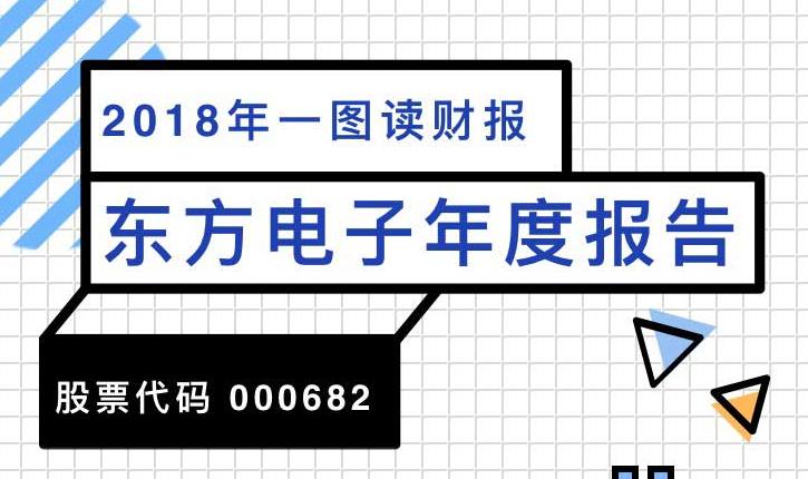 一圖讀財報:東方電子2018年度凈利同比增長169.38%