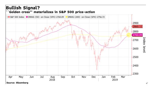 中美制造业反弹超预期  全球股市反馈积极