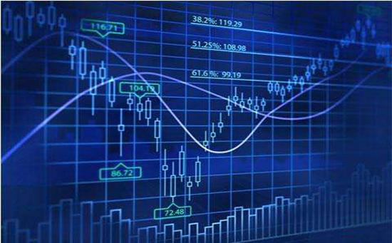 兴业证券:经纪业务恢复性增长